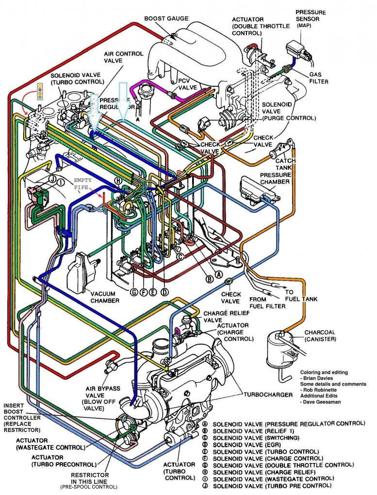 Groovy Rx8 Vacuum Diagram Wiring Diagram A6 Wiring Database Ilarigelartorg