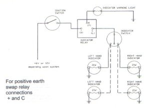 Classic Bike Wiring diagrams