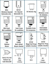 Halogen Lamp Bases