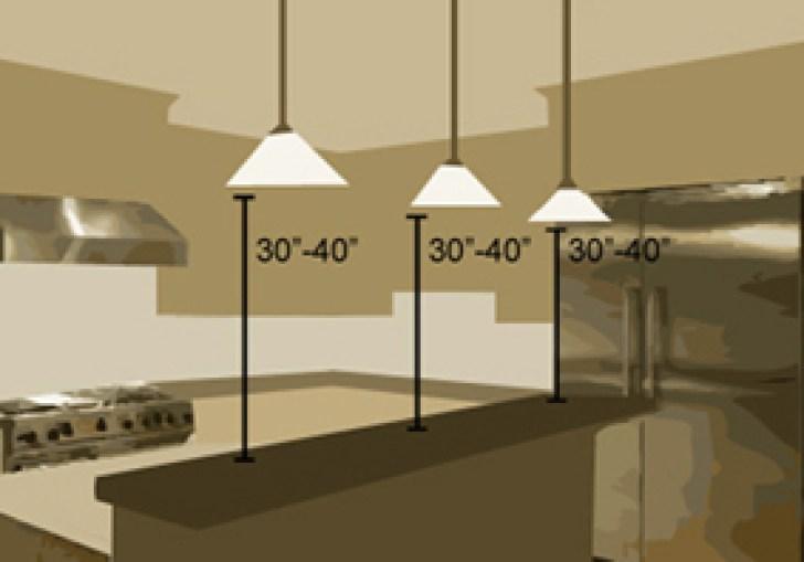 Height To Hang Kitchen Island Pendants