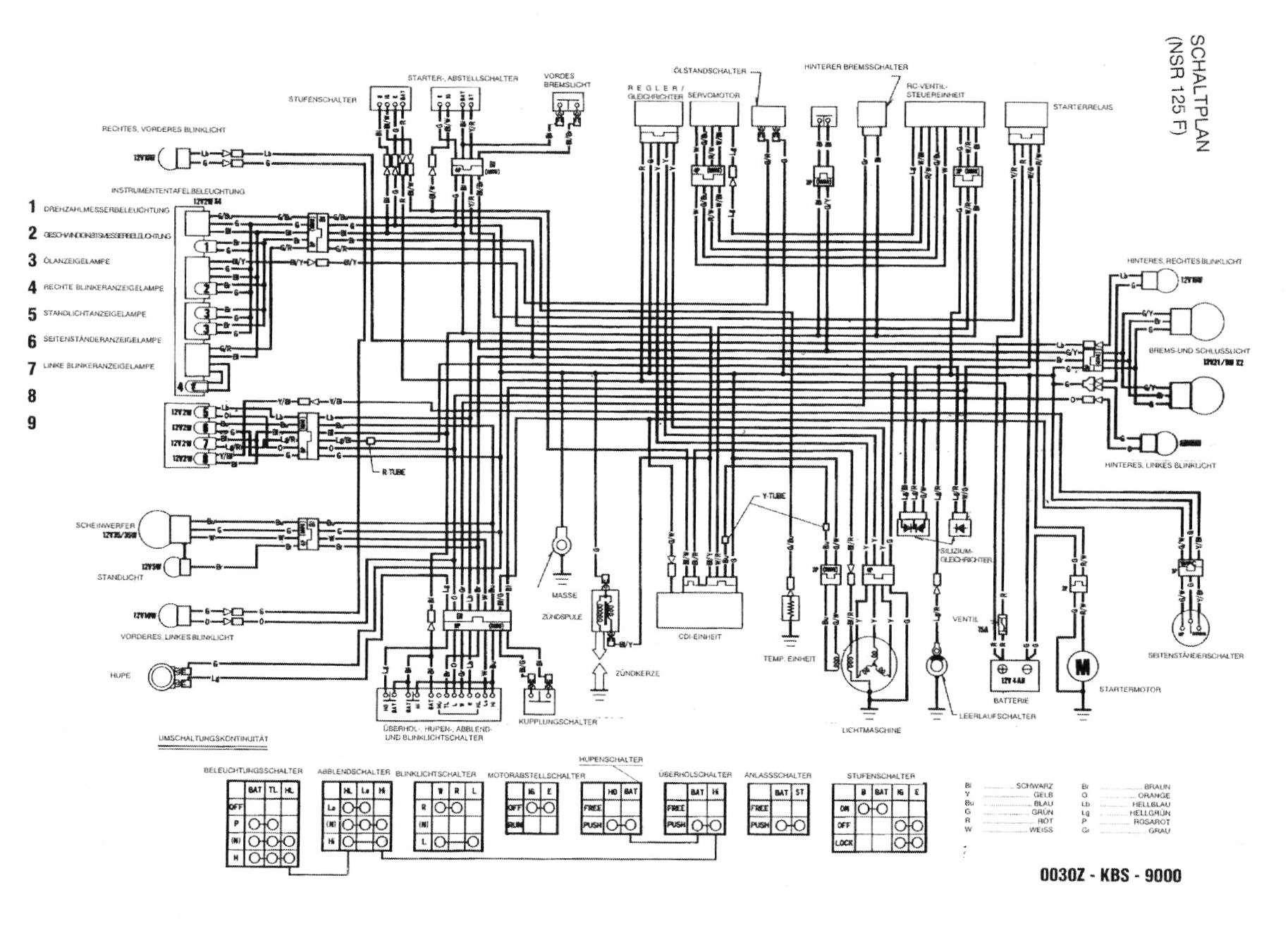 2007 Cbr1000rr Wiring Diagram Schaltplan Nsr 125 Seite 2