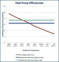 Nordic Air Source Heat Pump | Maritime Geothermal