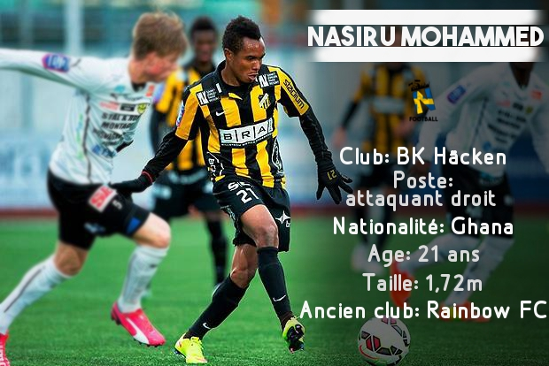 wpid-Nasiru-Mohammed-and-Mohammed-Abubakari-were-in-action-for-BK-Hacken