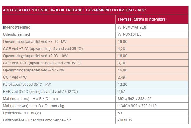 Specifikationer T-Cap 16 kW Luft til vand