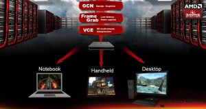 AMD-Radeon-Sky-series-Tech