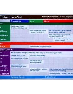 Ionic for soil grow schedule feed chart also growth technology growing from rh norfolklights