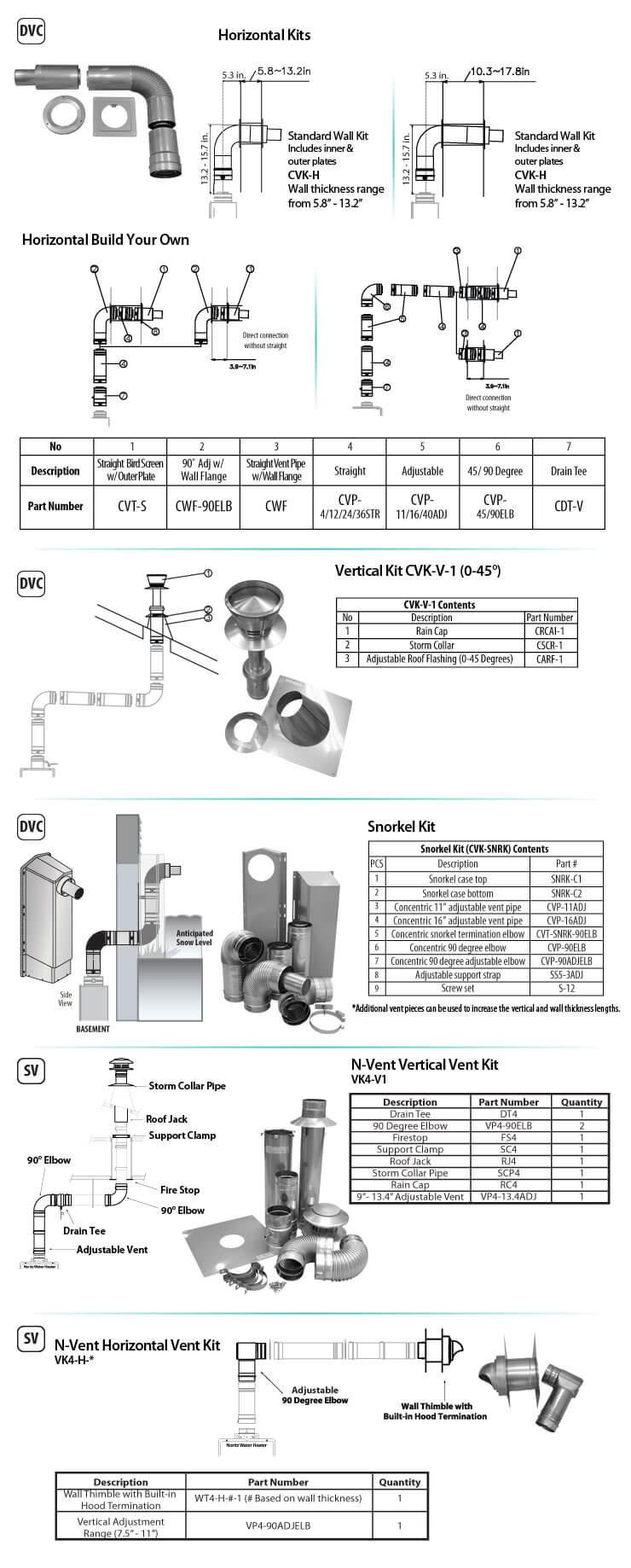 medium resolution of venting diagrams