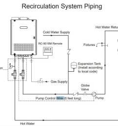 rpk ext pump [ 1084 x 900 Pixel ]