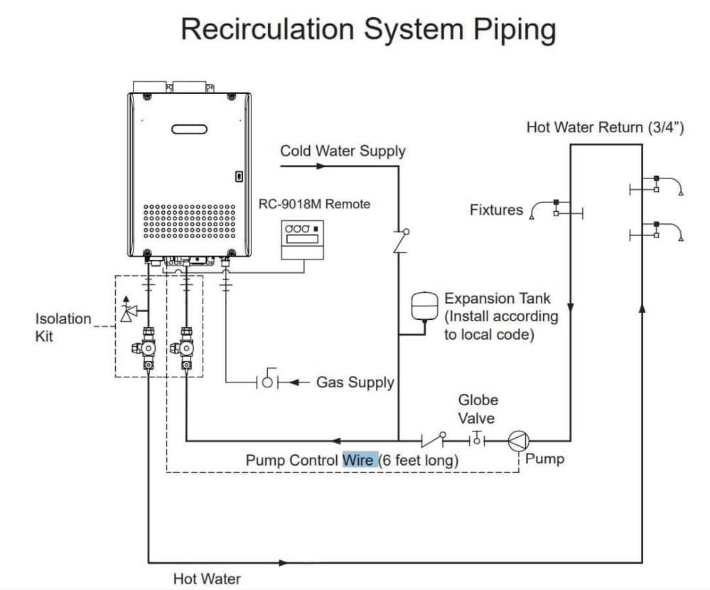 medium resolution of rpk ext pump