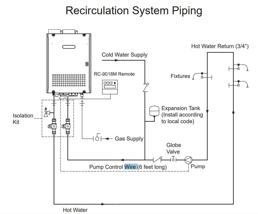 hight resolution of rpk ext pump