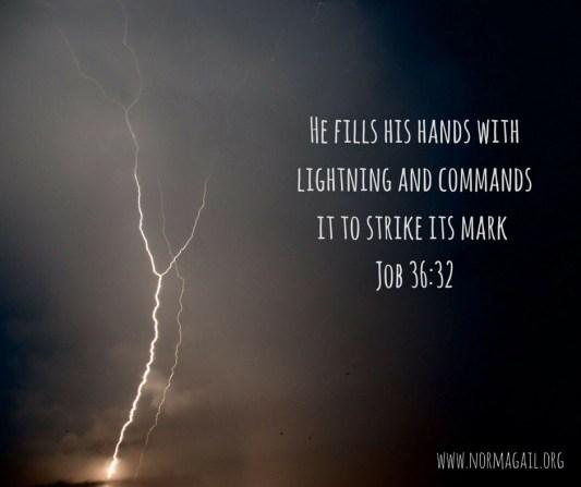 When Fears & Faith Collide scripture