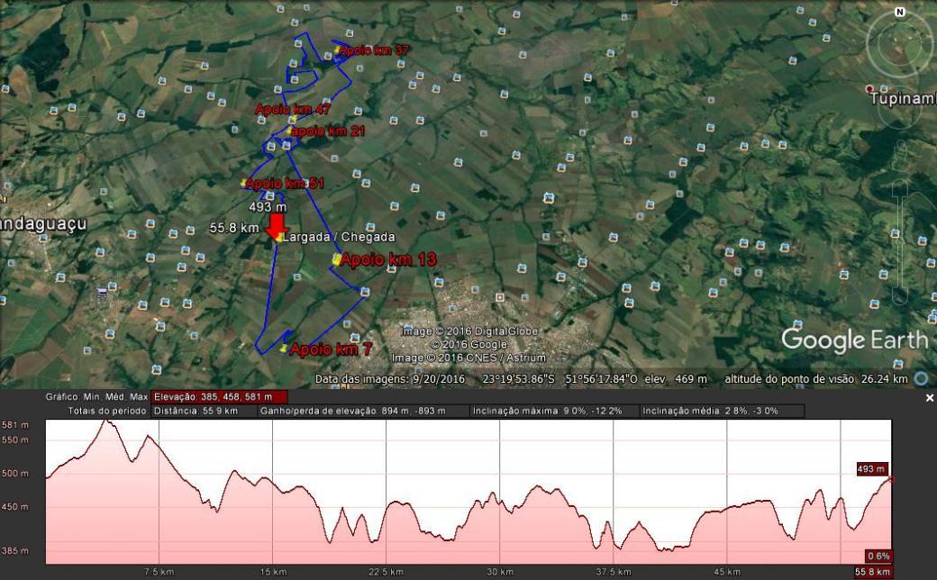 Percurso Pro 55.8 km