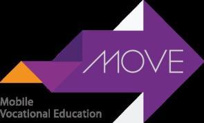 move pic