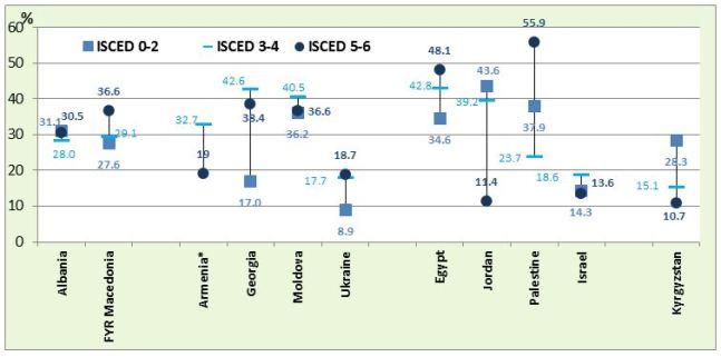ETF graph3