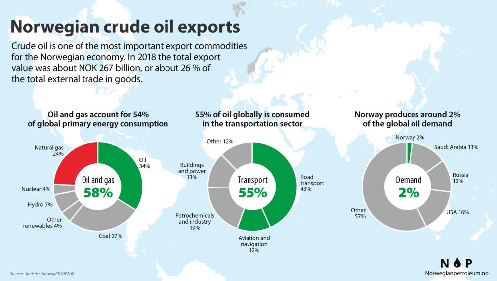medium resolution of crude oil exports 2018
