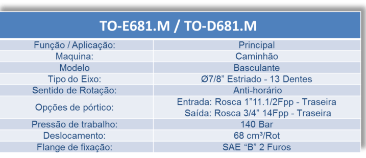 ACIONAMENTO MECANICO EIXO O13-16 - caracteristicas