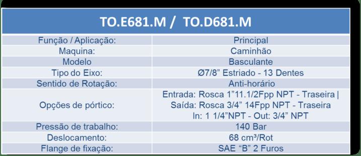 ACIONAMENTO MECANICO FLANGE B- CARACTERISTICAS