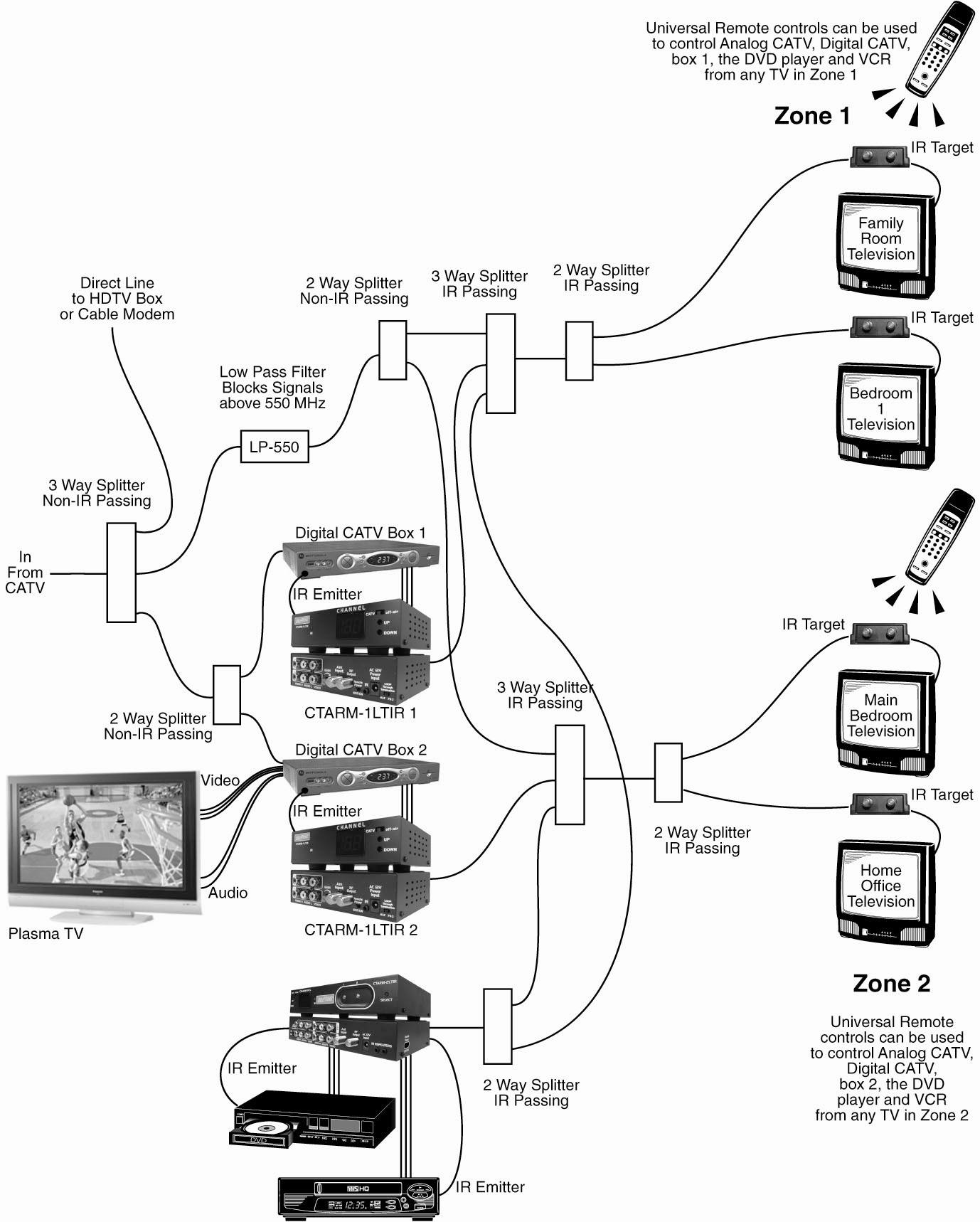 dish network antenna wiring diagram