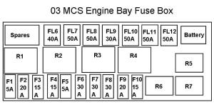 Electrical MCS Engine Bay Fuse Box Diagram and wiring