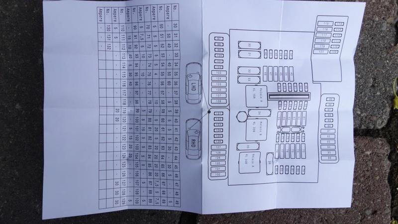 Fuse Box Chart