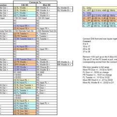 Bmw E92 Stereo Wiring Diagram Meiosis Worksheet Hk Amp - North American Motoring