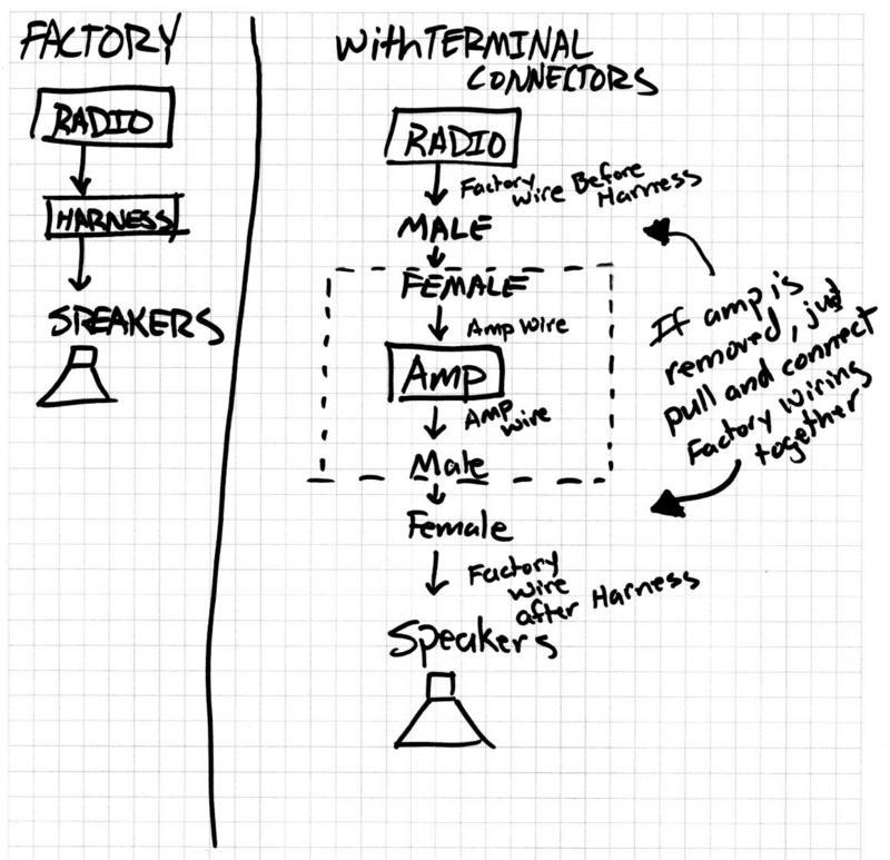 mini cooper speakers wiring diagram