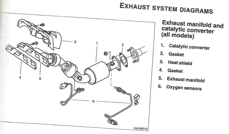 2001 volvo s40 exhaust diagram