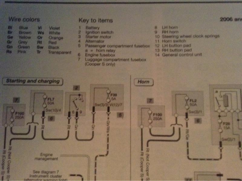 Minimax Wiring Diagram