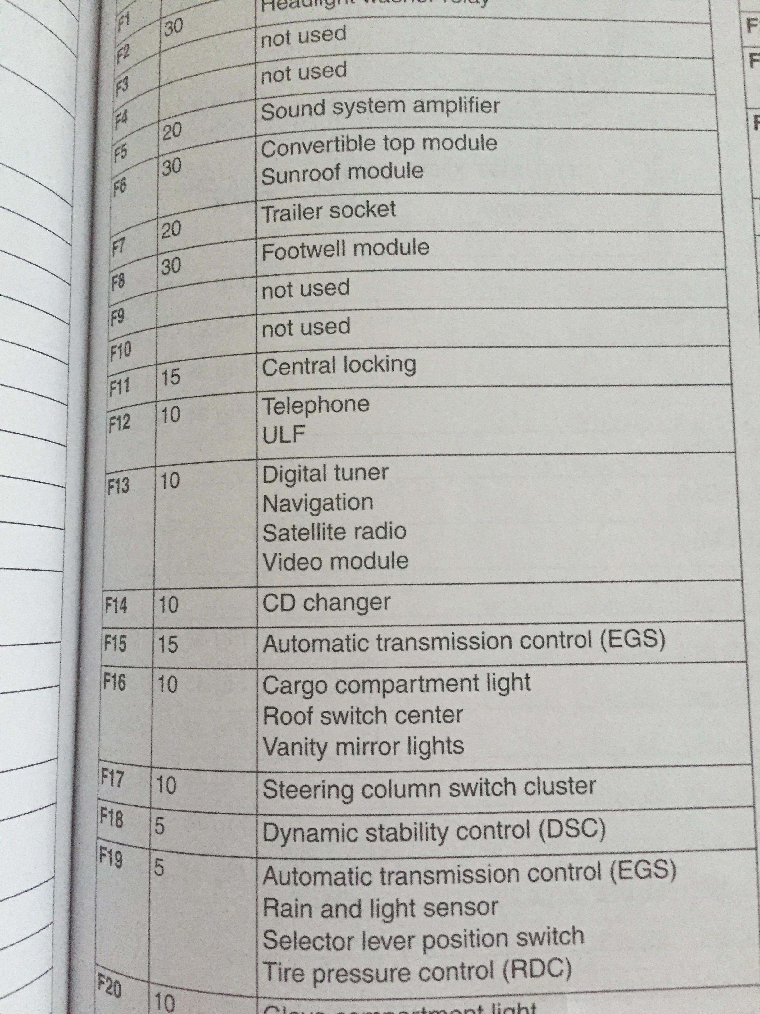 mini cooper r56 fuse box icons 30 wiring diagram images