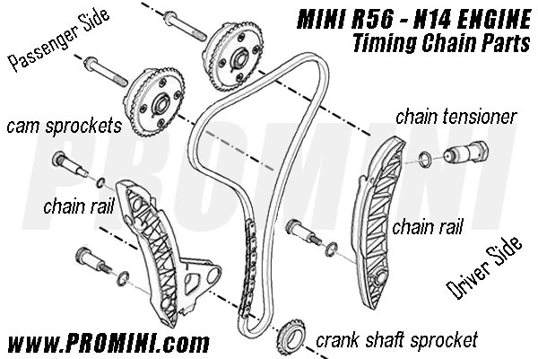Service manual [2008 Mini Cooper Clubman Engine Timing
