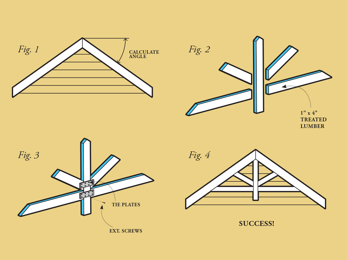 hight resolution of gable diagram obx