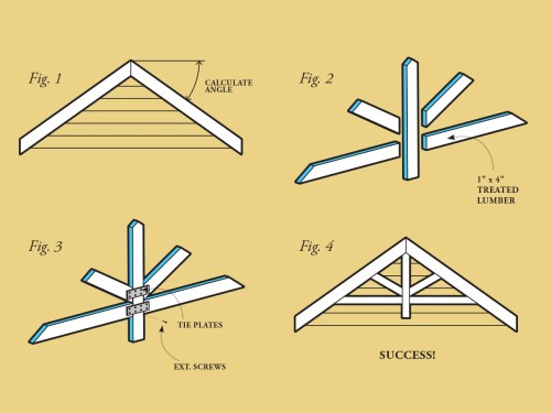 small resolution of gable diagram obx