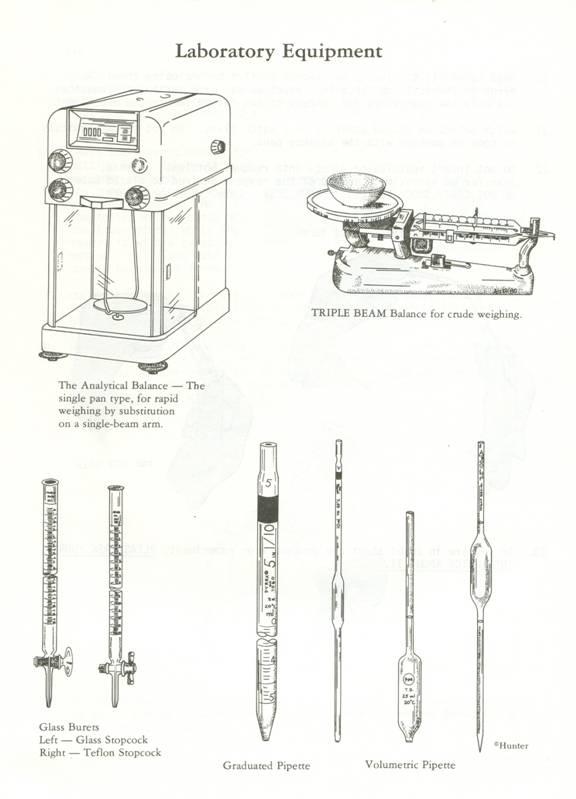 Laboratry Equipment