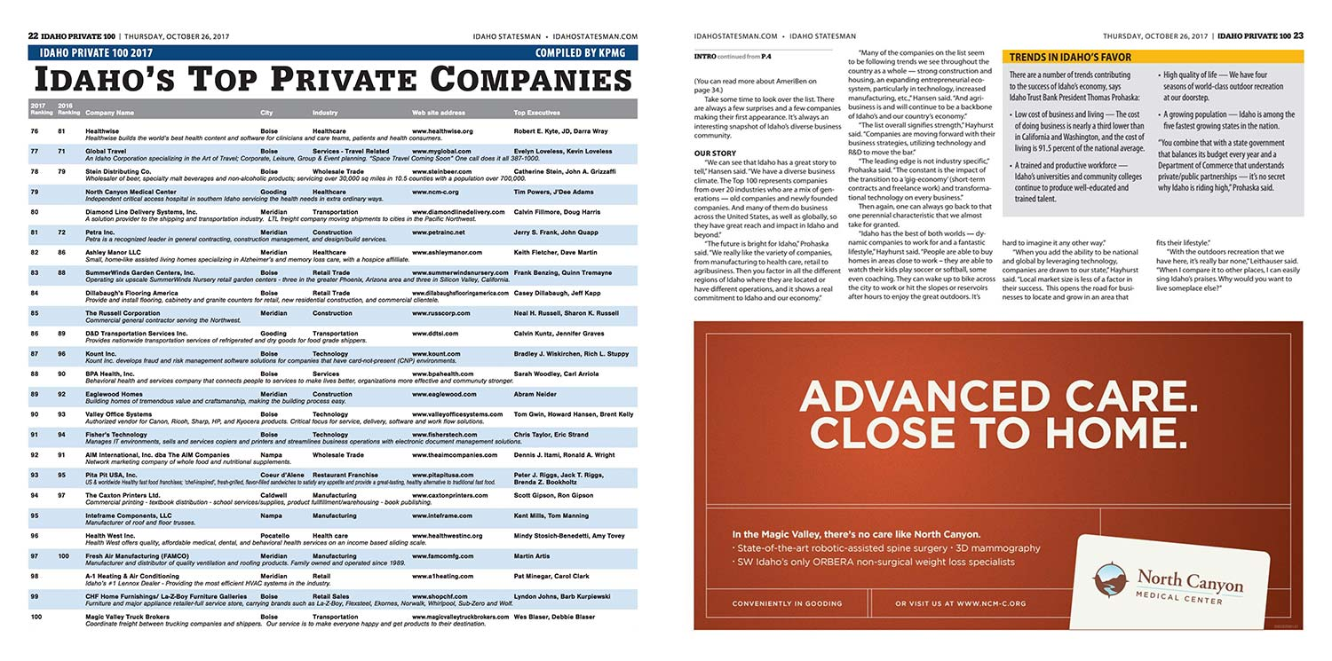 List of Idaho's Top 100 Private Companies