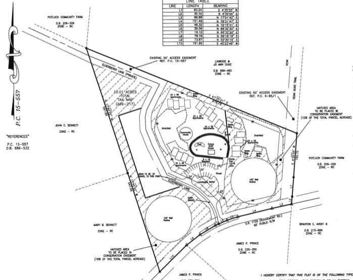 Site Plan for Elderberry