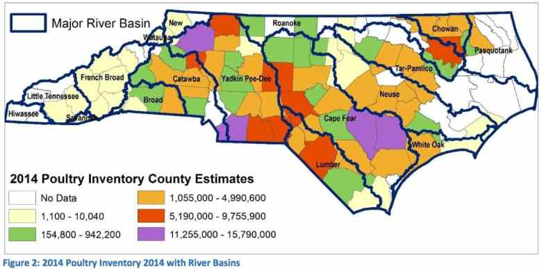 map shows different levels of poultry estimates for each river basin
