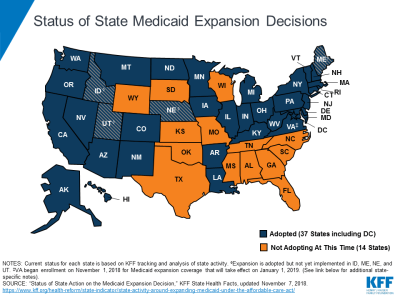 map showing fewer states now have not chosen to expand Medicaid, only 14 holdouts remain