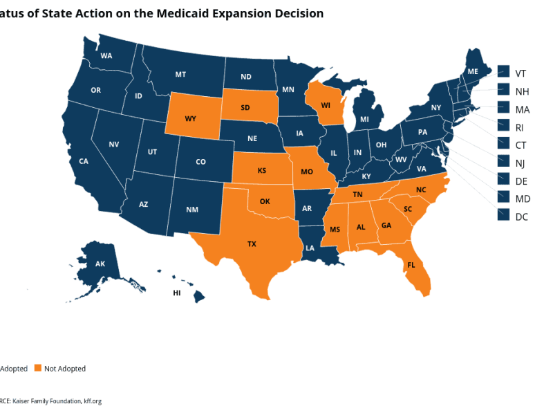 map shows states that have not expanded Medicaid in orange (14) and states that have in dark blue (36 + DC)