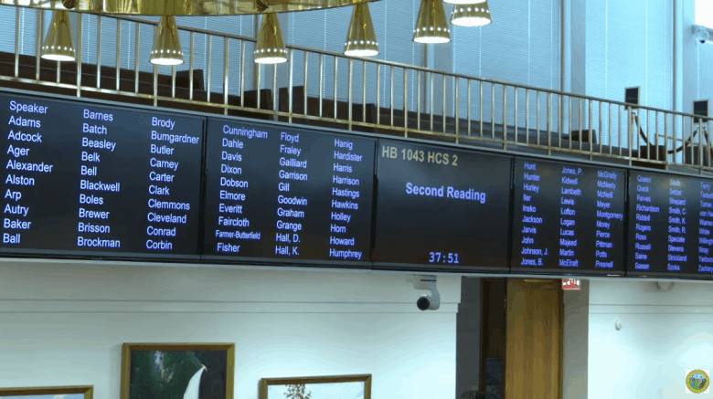 The vote board in the House of Representatives during the COVID session