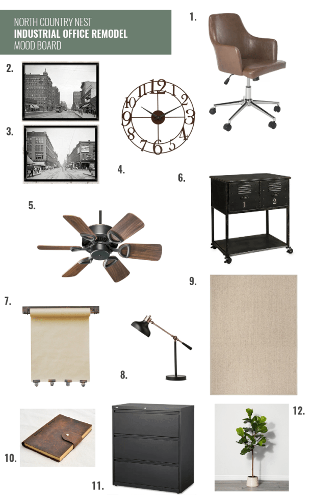industrial office decor mood board