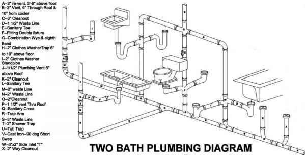 piping diagram drawing