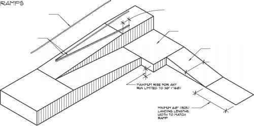 Engineering Design Standards. Diagrams. Auto Fuse Box Diagram