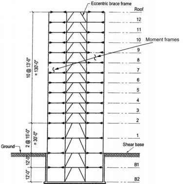 Seismic Design Example Static Procedure IBC 2003 ASCE 702