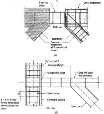 Steel Beam And Steel Column Without Concrete Encasement