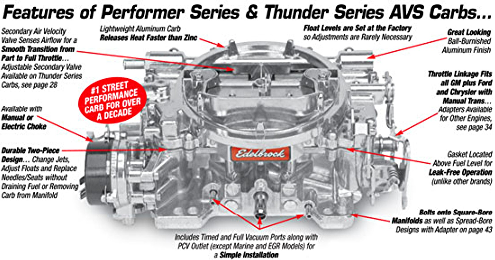 carburetor vacuum line diagram addressable fire alarm wiring holley free engine