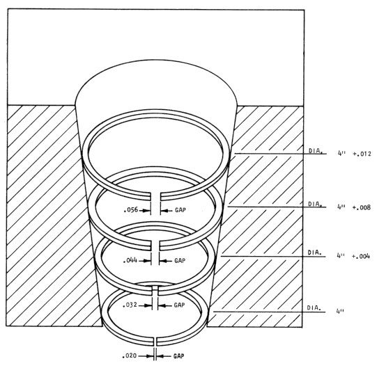 Hastings Oil Filter Chart, Hastings, Free Engine Image For