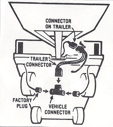 Trailer Wiring Harness For 98 Ford Ranger : 41 Wiring