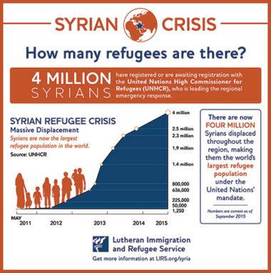Syria_infographic_2_480