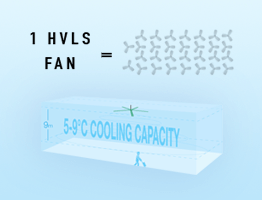 Save energy with HVLS fans