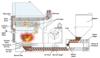 Woodmaster Outdoor Boiler, Woodmaster, Free Engine Image ...